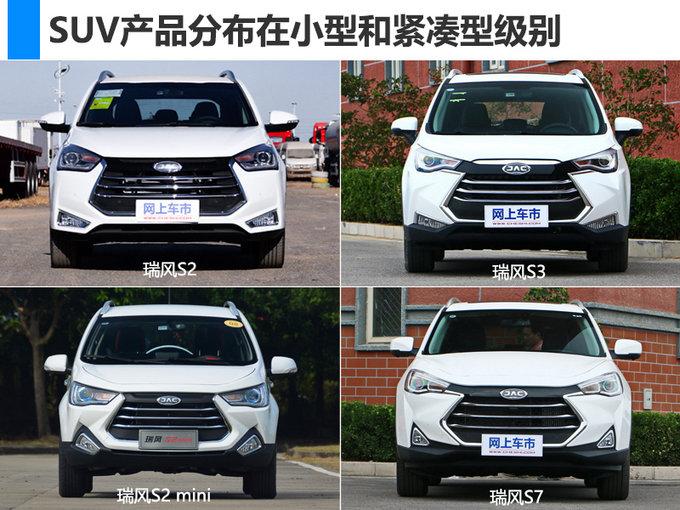 江淮乘用车1-5月销量下滑10 SUV跌幅高达37-图5