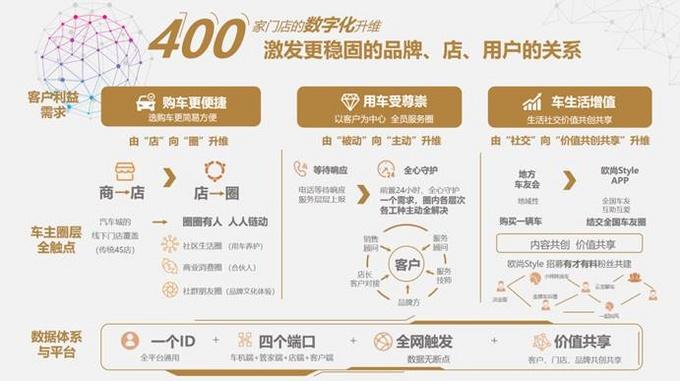 售6.99万-10.29万,长安欧尚X5东莞正式上市-图7