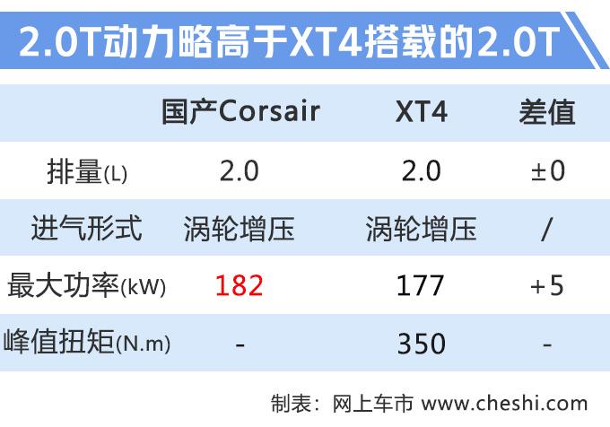 林肯国产换代MKC 轴距加长21mm/售价将下调-图7