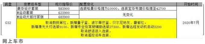宝马中期改款6系GT接受预定 优惠近7万-10月到店-图5