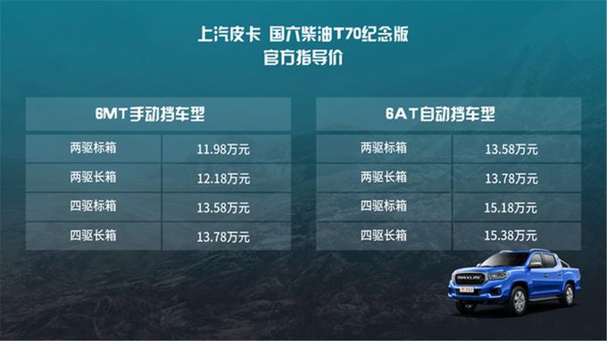 价格最低的柴油自动挡皮卡国六标准+宽体车身-图11