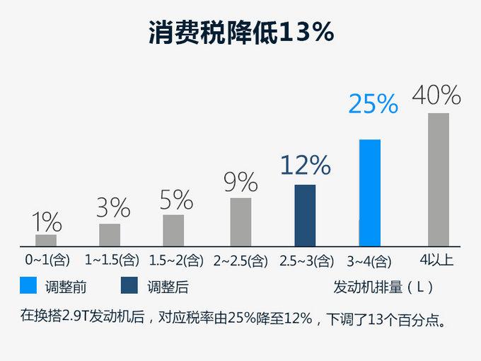保时捷新款Macan动力升级 7月25日上海全球首发-图2