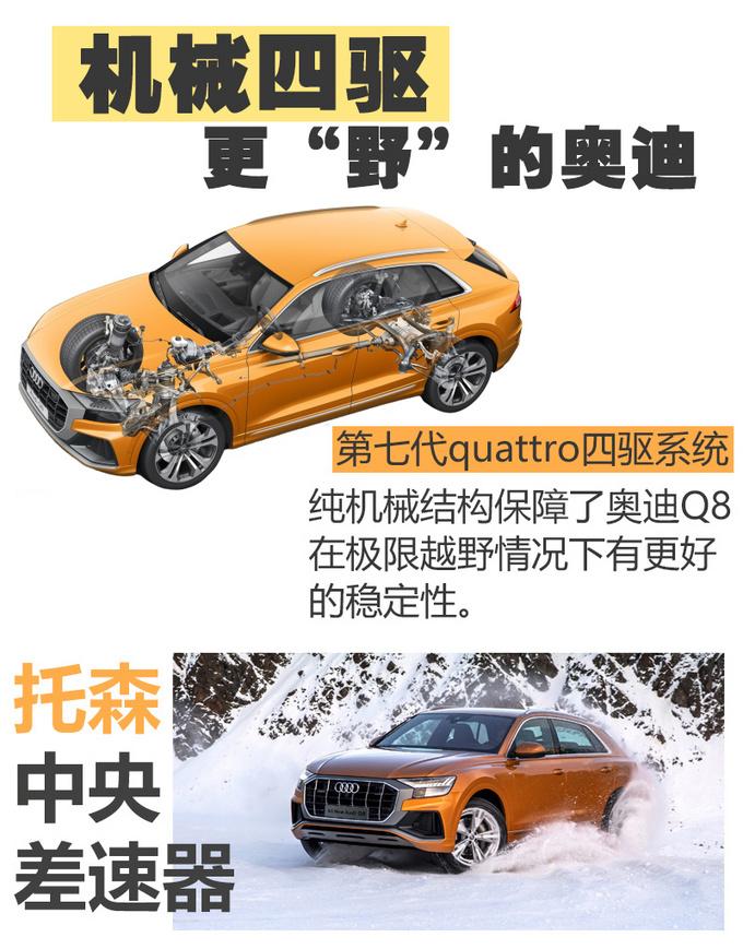 与兰博基尼师出同门 奥迪Q8才是顶级豪华SUV的真王者-图12