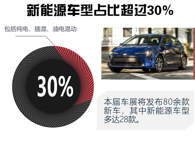 明日发布28款新能源车德系品牌爆发PK特斯拉-图1