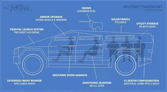 特斯拉Cybertruck变身军用装甲 科幻战场风格-图6