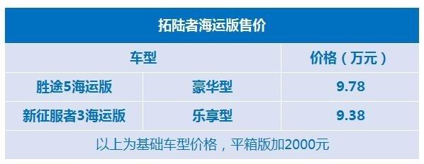5月7款主流皮卡上市 9.18万起 含8AT/平底货箱-图9