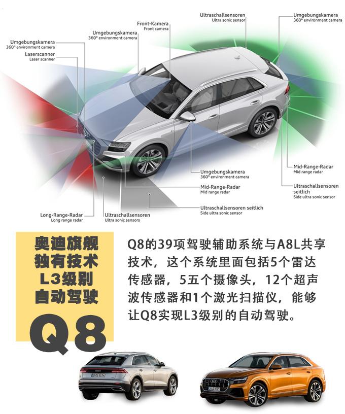 与兰博基尼师出同门 奥迪Q8才是顶级豪华SUV的真王者-图11