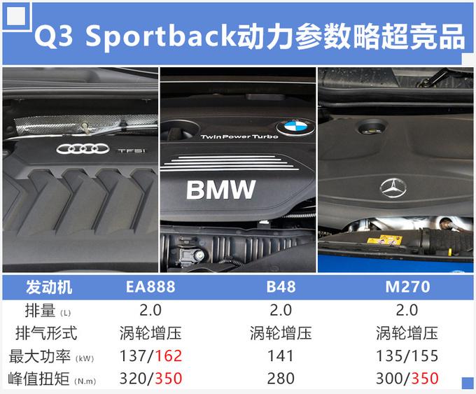 奥迪Q3轿跑天津工厂下线实拍 比GLA/X2更运动-图1