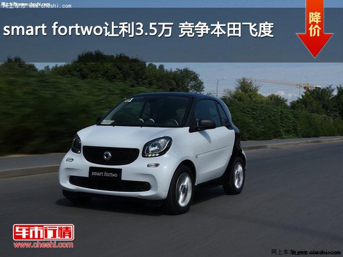 smart fortwo让利3.5万 竞争本田飞度-图1