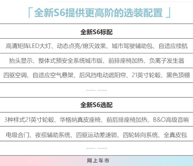 奥迪全新S6配置曝光 换搭保时捷2.9T动力 售95万(图10)