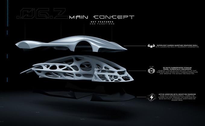 会呼吸的车 2080年的概念车会是什么样子-图4