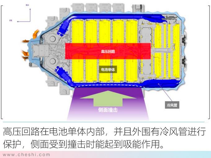 纯电动续航最重要 丰田的答案安全+高效+操控-图3