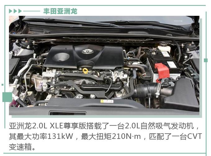 迈腾/雅阁/亚洲龙 B级车之争 谁才是全能选手-图22