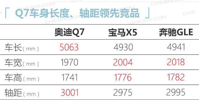 春节后 第一波上市新车多达18款 最低不到10万元-图32
