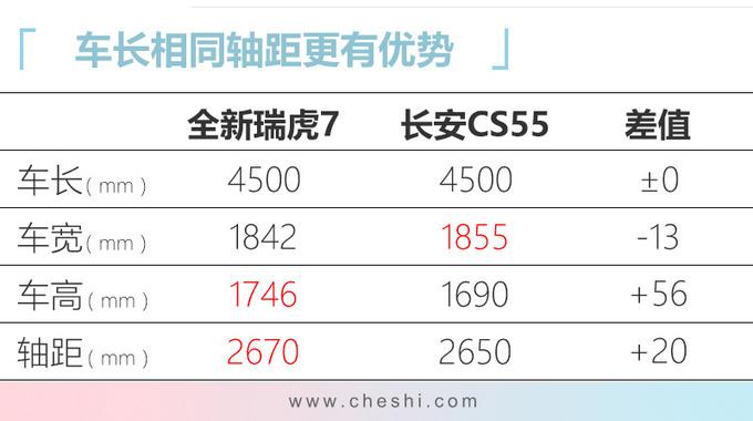 奇瑞新一代瑞虎7动力曝光 1.5T换CVT变速箱-图4