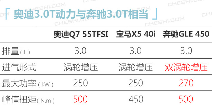 春节后 第一波上市新车多达18款 最低不到10万元-图33