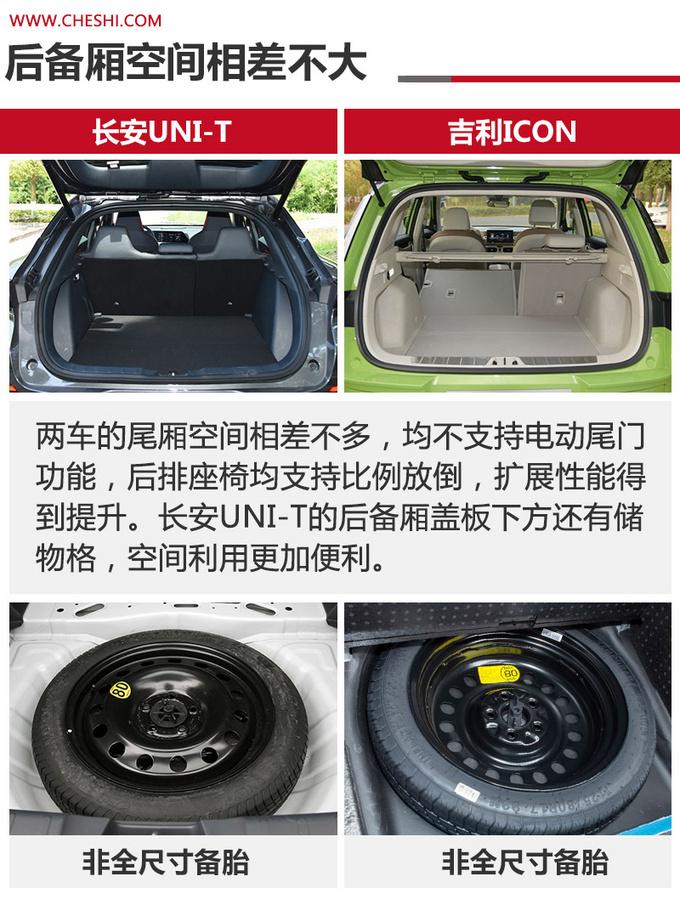 次世代SUV对决 长安UNI-T和吉利ICON怎么选-图13