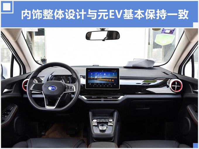 比亚迪S2电动SUV X.XX万元起售续航305km-图1