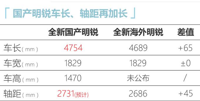 斯柯达国产新明锐尺寸加长 比速腾大下半年上市-图1