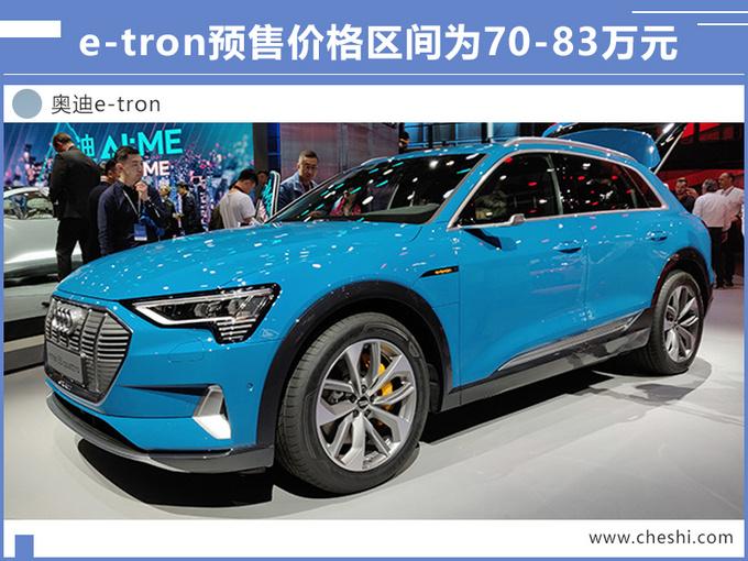 奥迪下半年再推8款新车 e-tron/A6旅行版领衔-图1