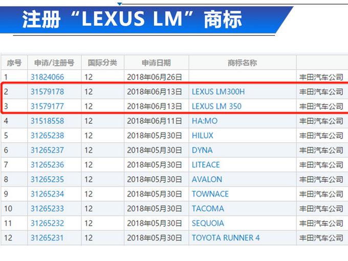 转帖-雷克萨斯将出LM跨界SUV 竞争宝马X6 外形凶猛!