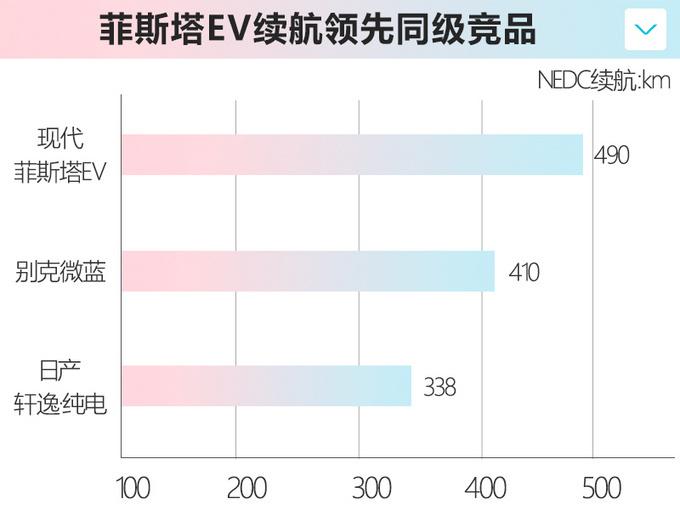 北京现代将发布2款新车 十代索纳塔换1.5T引擎-图7