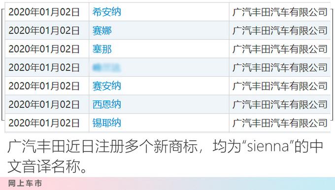 广汽丰田将投产全新纯电车 尺寸与新Sienna一样大-图5