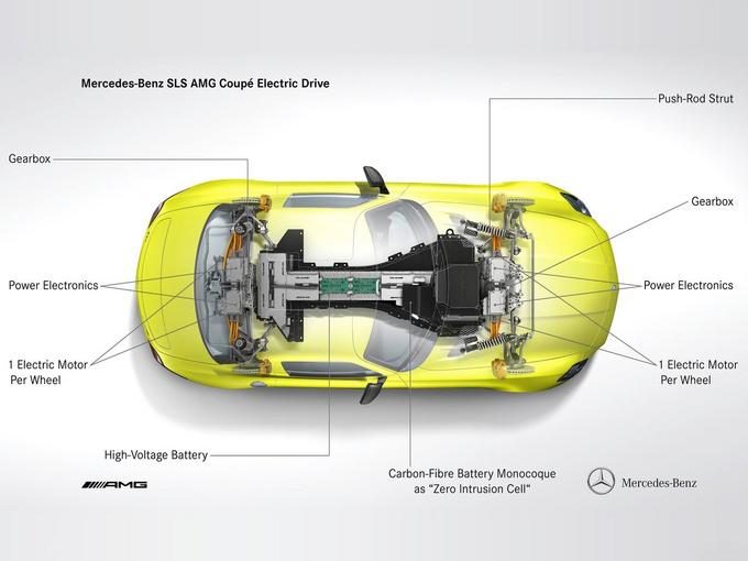 梅赛德斯-AMG电动跑车曝光-图3