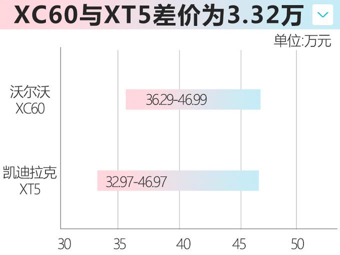 沃尔沃新XC90成都投产-3万台/年降价近20万元-图6
