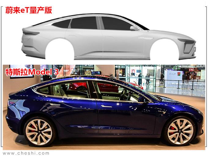 蔚来首款轿车实拍曝光酷似国产特斯拉Model 3-图1