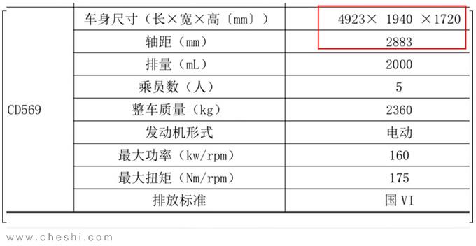 长安下一代CS95信息曝光 轴距加长 年产能6万辆-图3