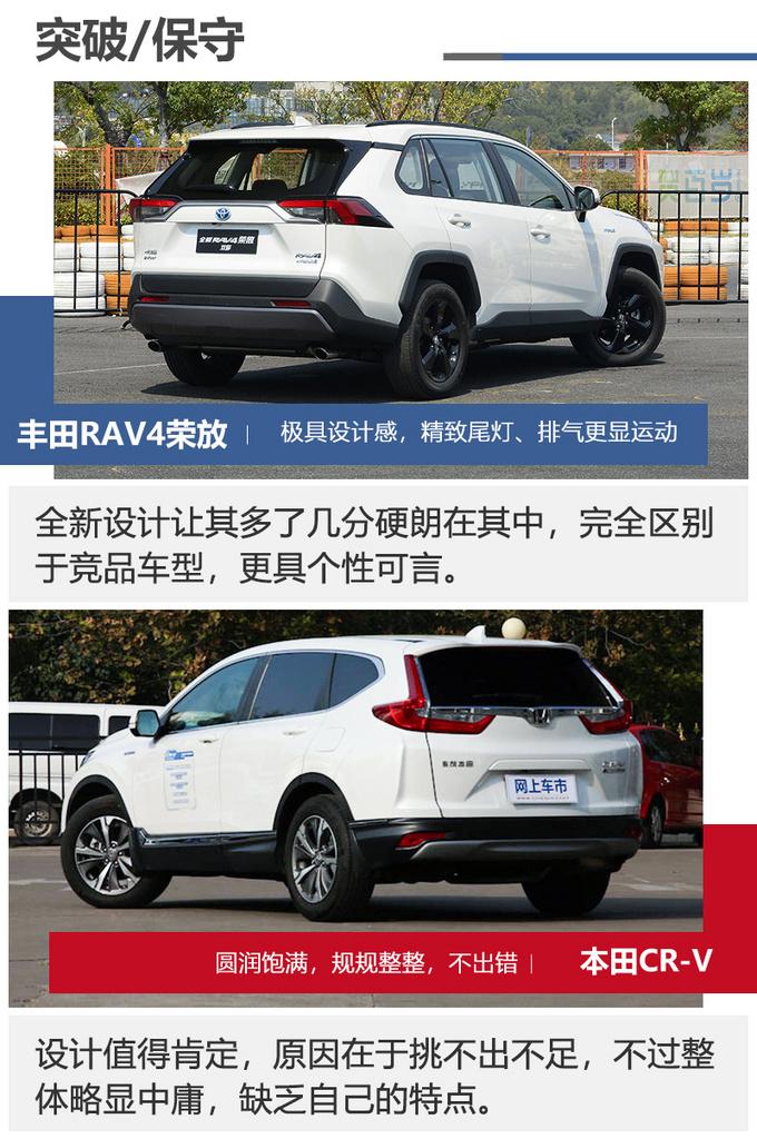 同级最强SUV之争全新RAV4荣放对比本田CRV-图8