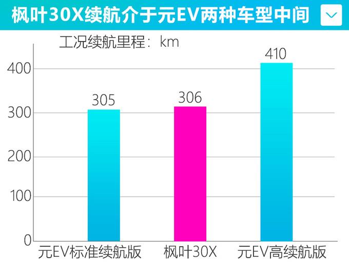 吉利4天后发布枫叶汽车 首款SUV将竞争元EV-图3