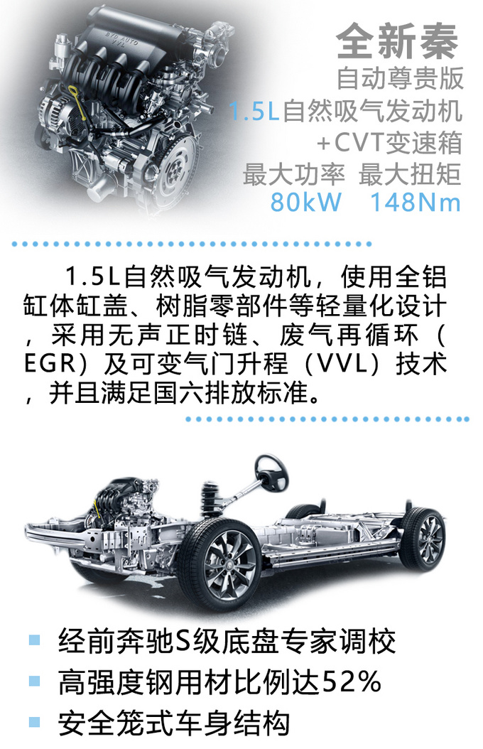 8万元买到的家轿就能这么强试驾全新秦CVT车型-图5