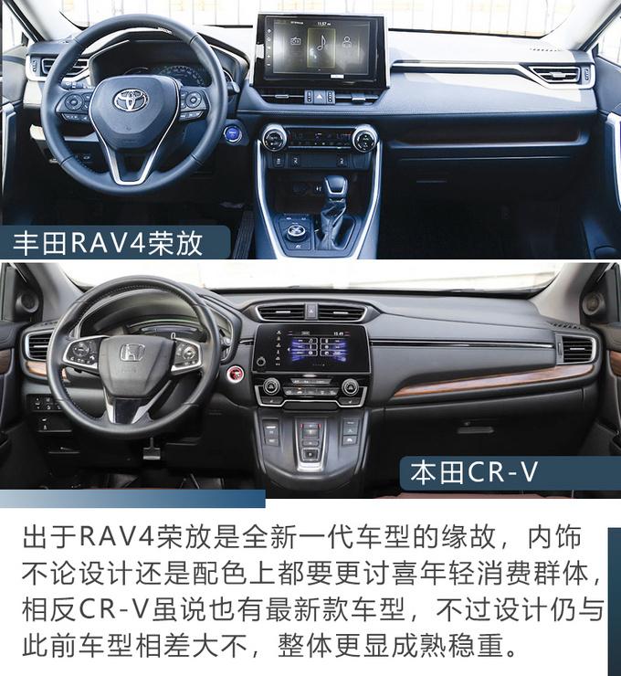 同级最强SUV之争全新RAV4荣放对比本田CRV-图9