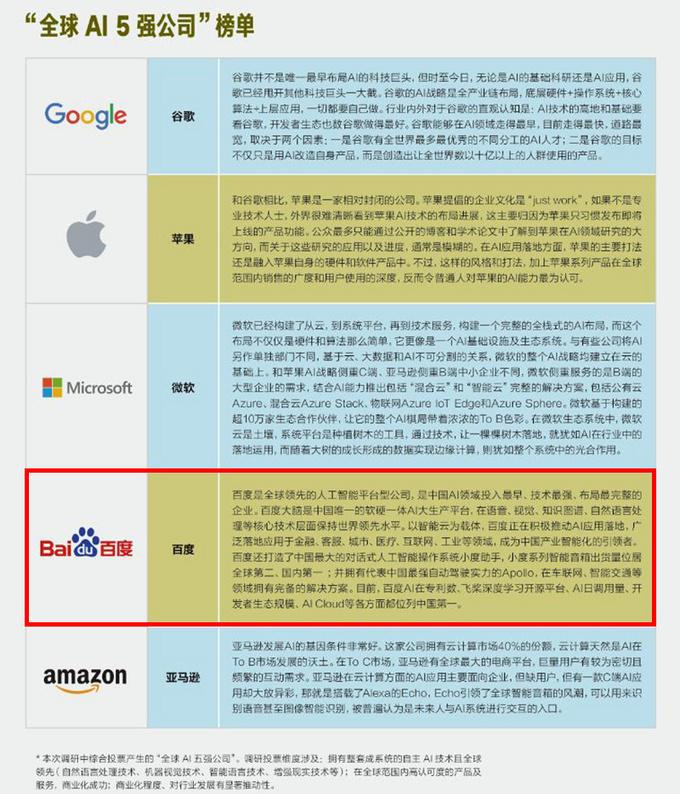 李彦宏为奇瑞站台星途与百度AI产生化学反应-图1