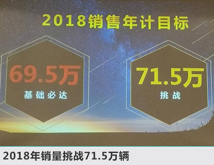 一汽丰田1月销量大增23% 首款TNGA产品将上市-图3