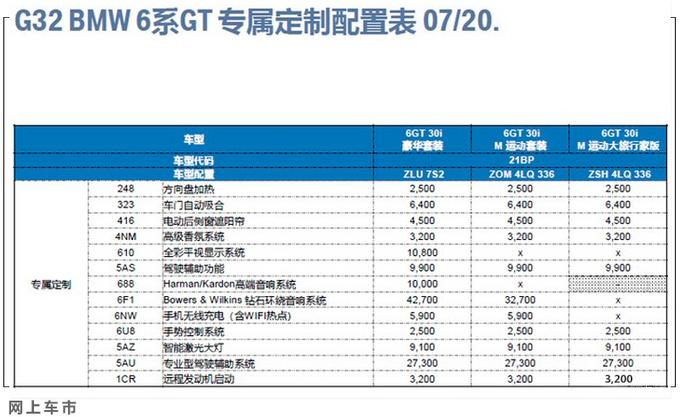 宝马中期改款6系GT接受预定 优惠近7万-10月到店-图6