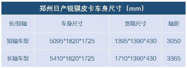 经济适用男的首选 10万元以内选这7款国六柴油皮卡-图27