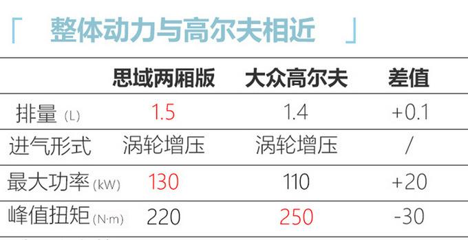 东风本田年内推5款全新车 思域两厢最快7月上市-图7