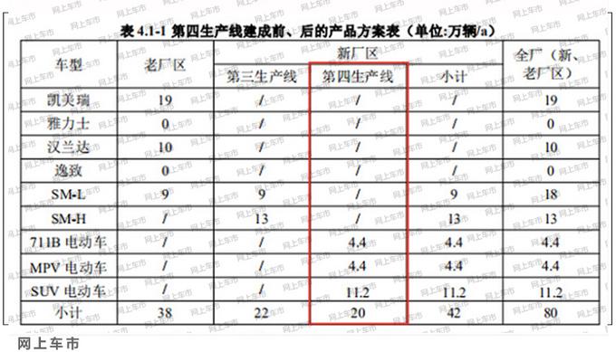 丰田将国产小号埃尔法 与本田奥德赛同尺寸-图3