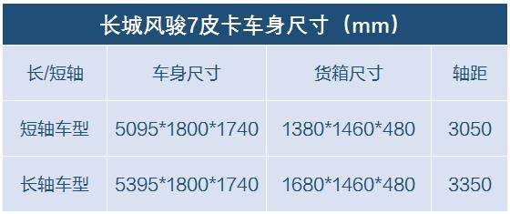 经济适用男的首选 10万元以内选这7款国六柴油皮卡-图3