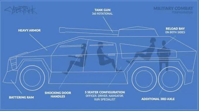 特斯拉Cybertruck变身军用装甲 科幻战场风格-图8
