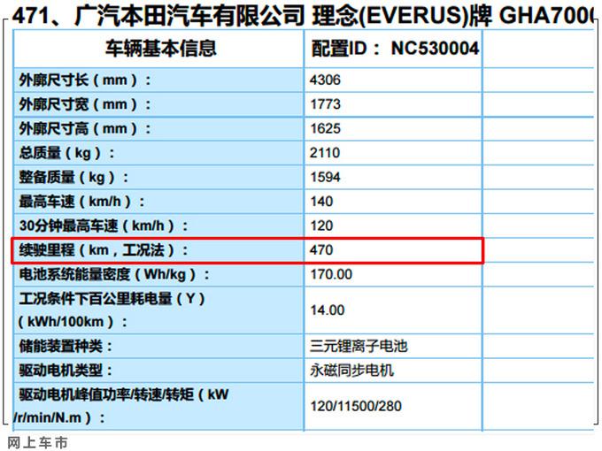 11天后 本田将发布4款新车型 CR-V插混版领衔-图5
