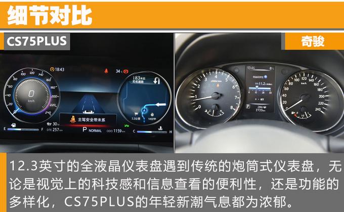 两款标杆SUV间的较量 CS75PLUS和奇骏怎么选-图6