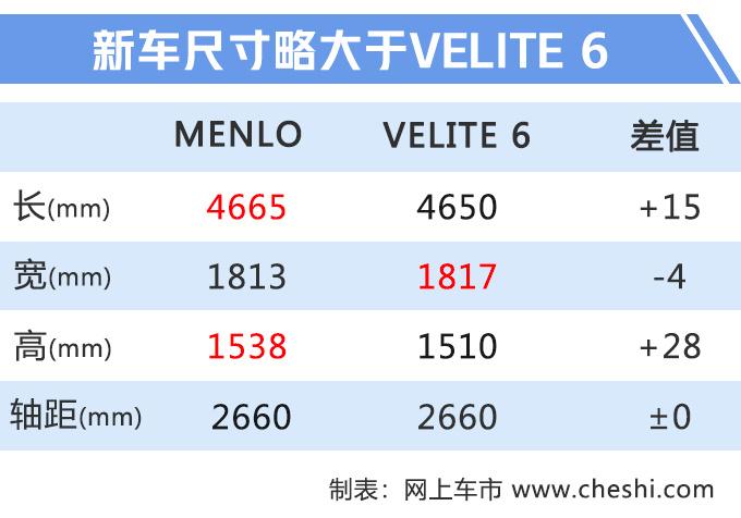 别克VELITE 6升级版 换标雪佛兰 年内将上市-图4