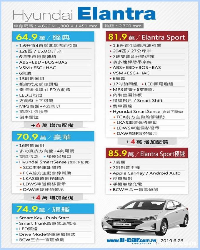 现代全新领动售价曝光搭1.6T引擎14.37万起售-图3