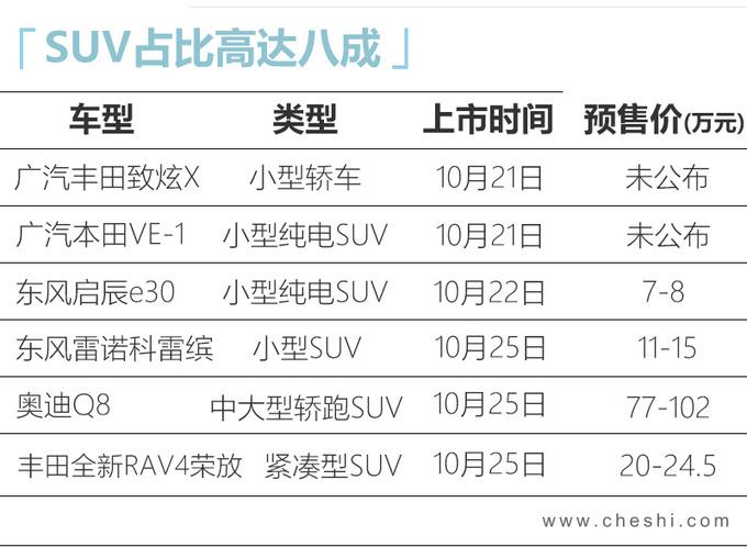 丰田全新RAV4领衔6款新车下周上市 X万起售-图2
