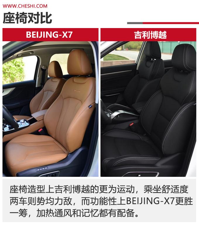 15万级高品质SUV怎么选BEIJING-X7对比吉利博越-图3