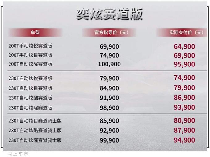 东风风神奕炫赛道版上市6.99万起售 外观/配置升级-图2